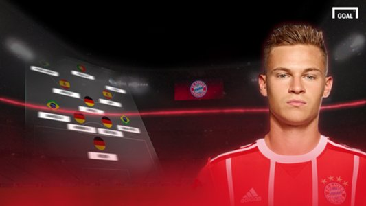 test Twitter Media - Wie zijn de idolen van Bayern-revelatie Joshua Kimmich? https://t.co/Cl2olIwzJf https://t.co/3DLiLCgea6