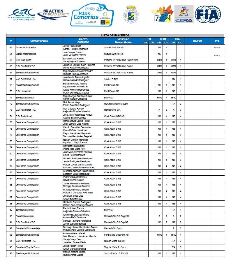 ERC + CERA: 42º Rallye Islas Canarias [3-5 Mayo] DbeT72LW4AAMTO0