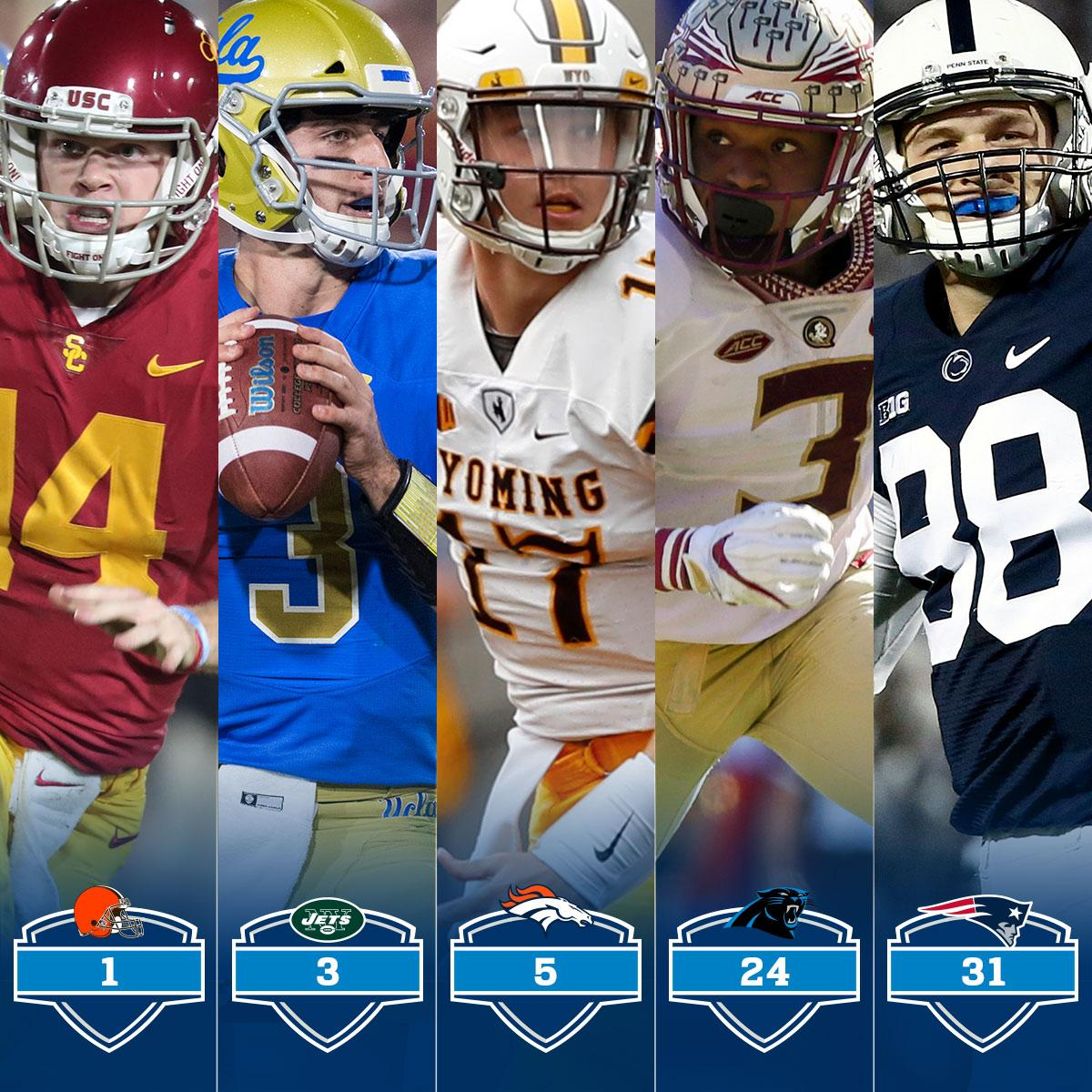 Mock draft 1.0! (via @CurtisConway80)  #Browns, #Jets, #Broncos, #Dolphins, #Bills take QBs. Derwin James slides to #Panthers.  FULL MOCK: https://t.co/qrscsDlWfM