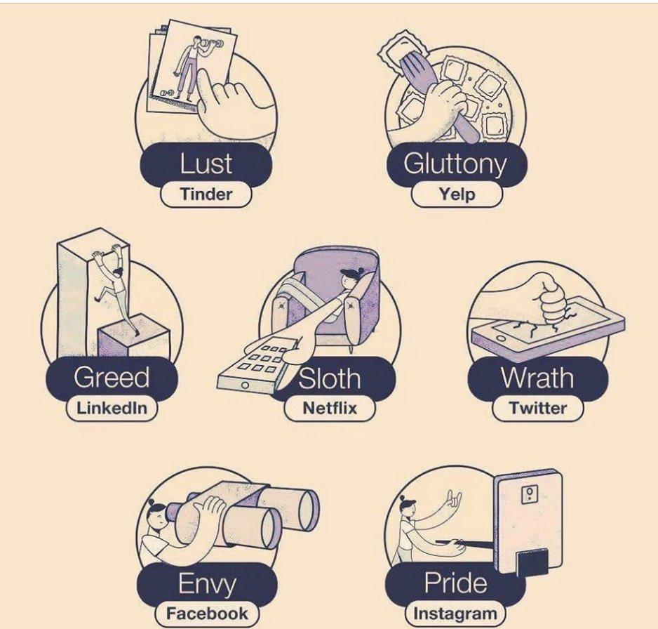 The Seven Deadly Sins: Seven Valleys