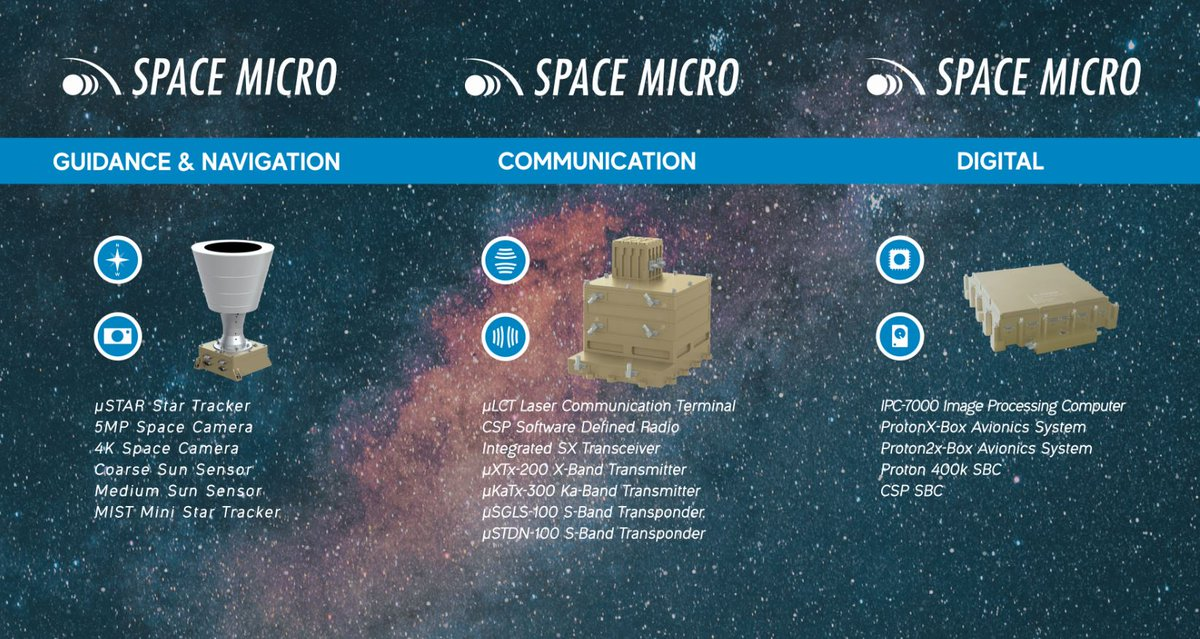Space Micro on Twitter: