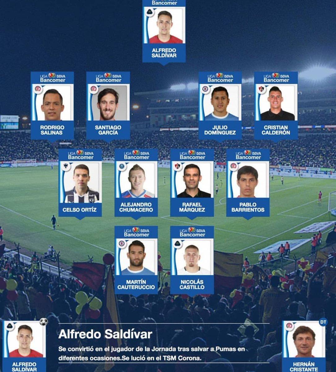 Felicidades a Nico Castillo y Alfredo Sa...