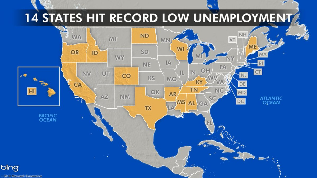Trump Economy – 14 states have set record-low unemployment. All thanks President @realDonaldTrump and his #AmericaFirst Agenda. Historic tax cuts, pro-American tariffs and much more to come! Join #Dobbs NOW on FBN. @realDonaldTrump #MAGA #TrumpTrain