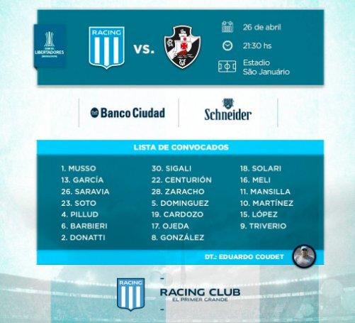 Racing vem ao Brasil com os jovens talentosos Matías Zaracho (nasceu em 1998, 20 anos), Brian Mansilla (1997, 21) e Lautaro Martínez (19097, 20 de idade) em busca da classificação na Libertadores, contra o Vasco, em São Januário