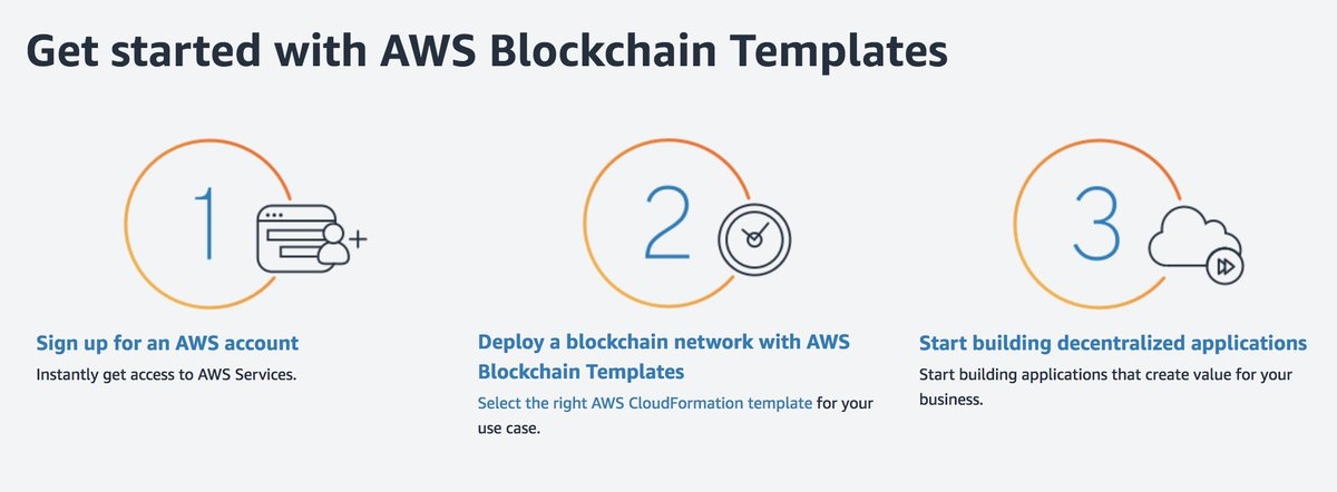 Arun Gupta On Twitter Aws Blockchain Templates For Ethereum And