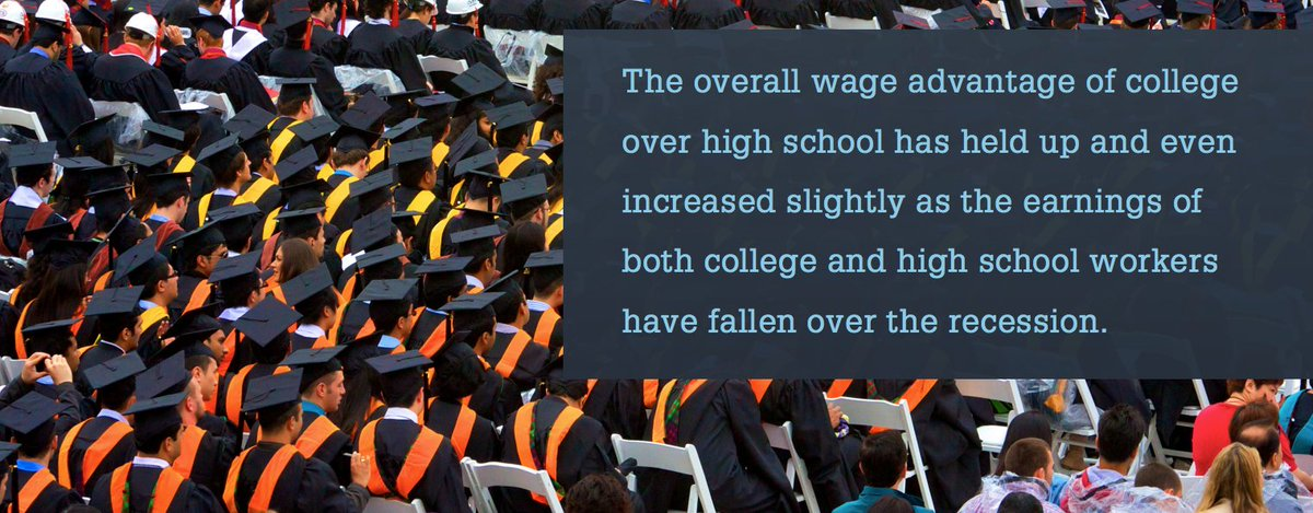 test Twitter Media - The overall wage advantage of a #college degree continues to hold up against a high school diploma. https://t.co/b7DCYLwJ4Y #CEWemployment #MondayMotivation https://t.co/EHyIrFocBz