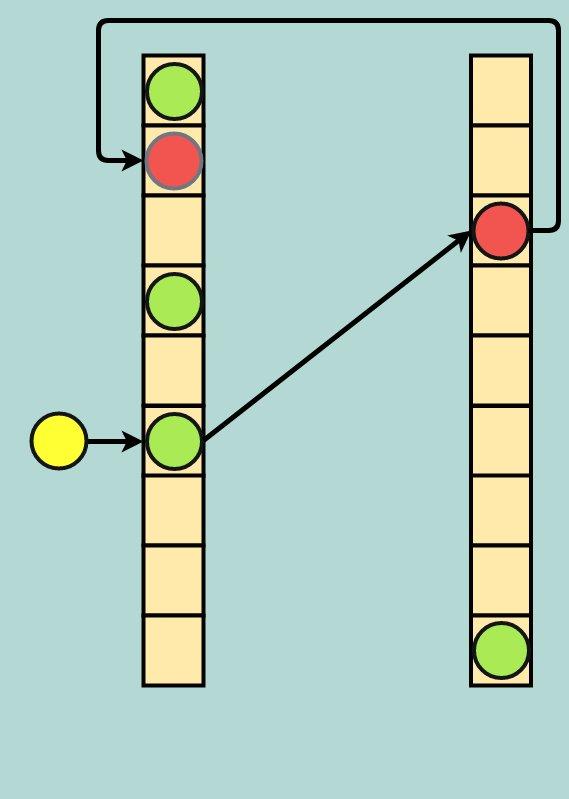 view epigenomics 2009