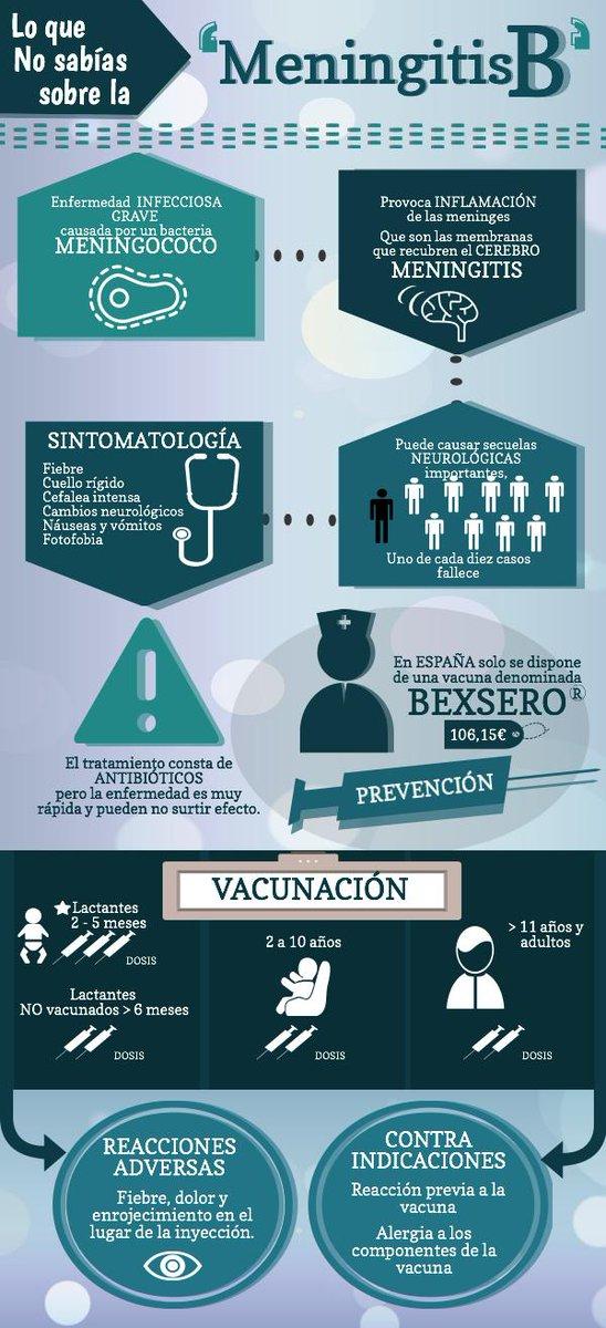 Dolor de cabeza fiebre meningitis