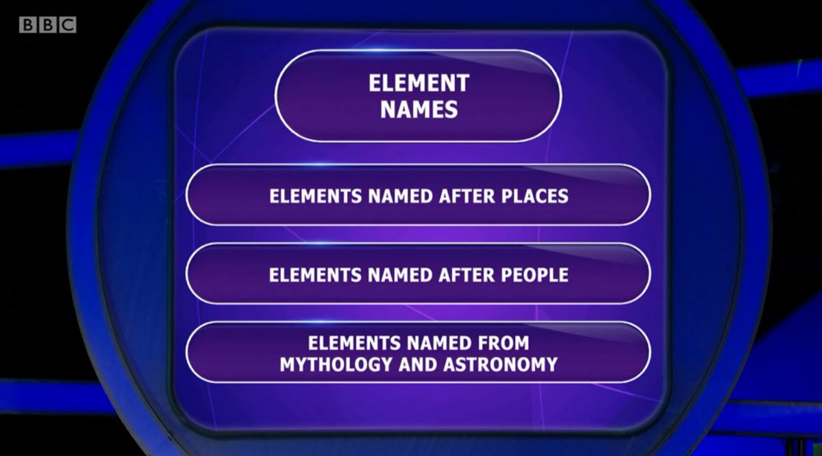 Royal society of chemistry on twitter thanks tvspointless for jump to 3510 to see if you can list a pointless element named after people places or mythology httpsbbc2qu3zmc picitter4ekbfviank urtaz Gallery