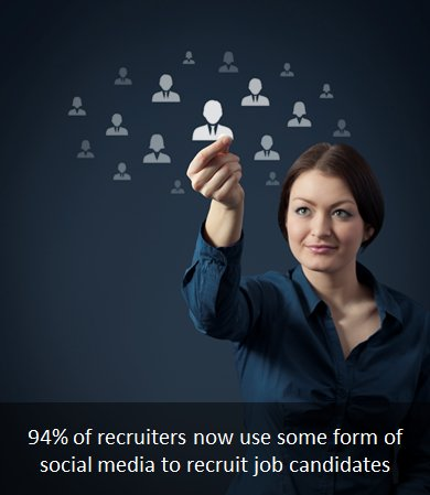 test Twitter Media - 94% of recruiters now use some form of social media to recruit job candidates. https://t.co/ON9XBJRcFX #SocialMediaTool #recruitment #jobsearch https://t.co/Gr7ge83i4u