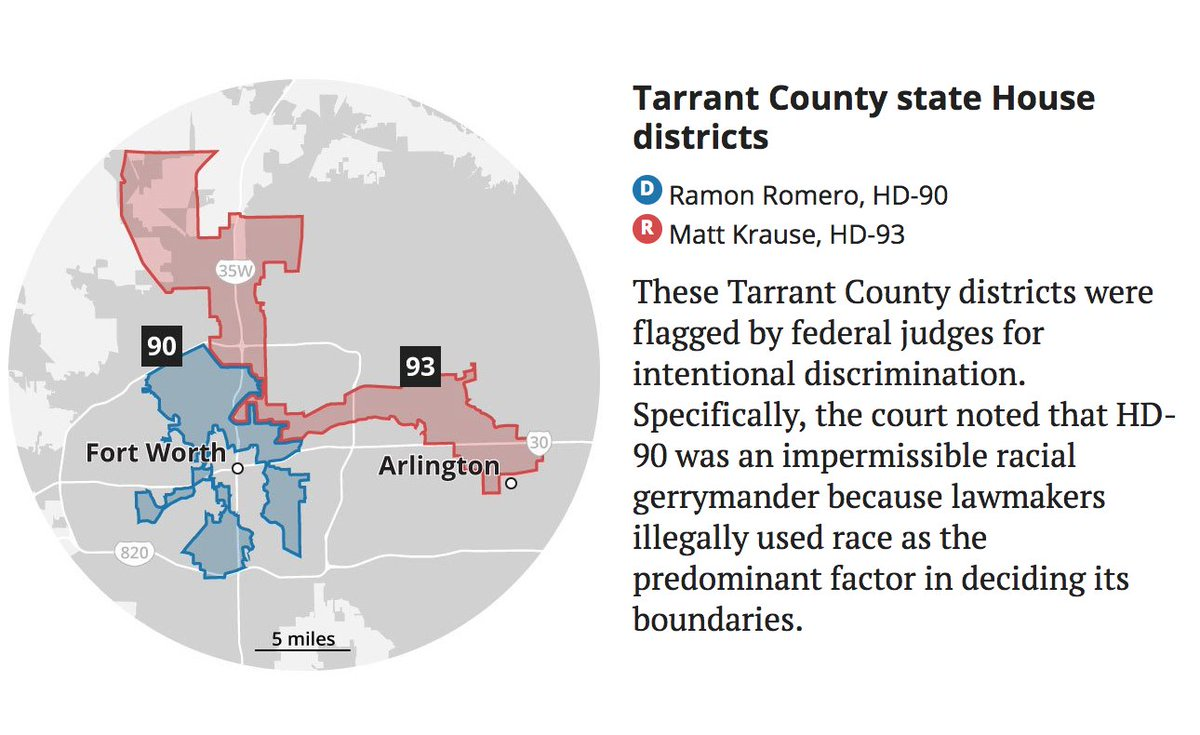Texas Courts Diagram - Wiring Diagrams on