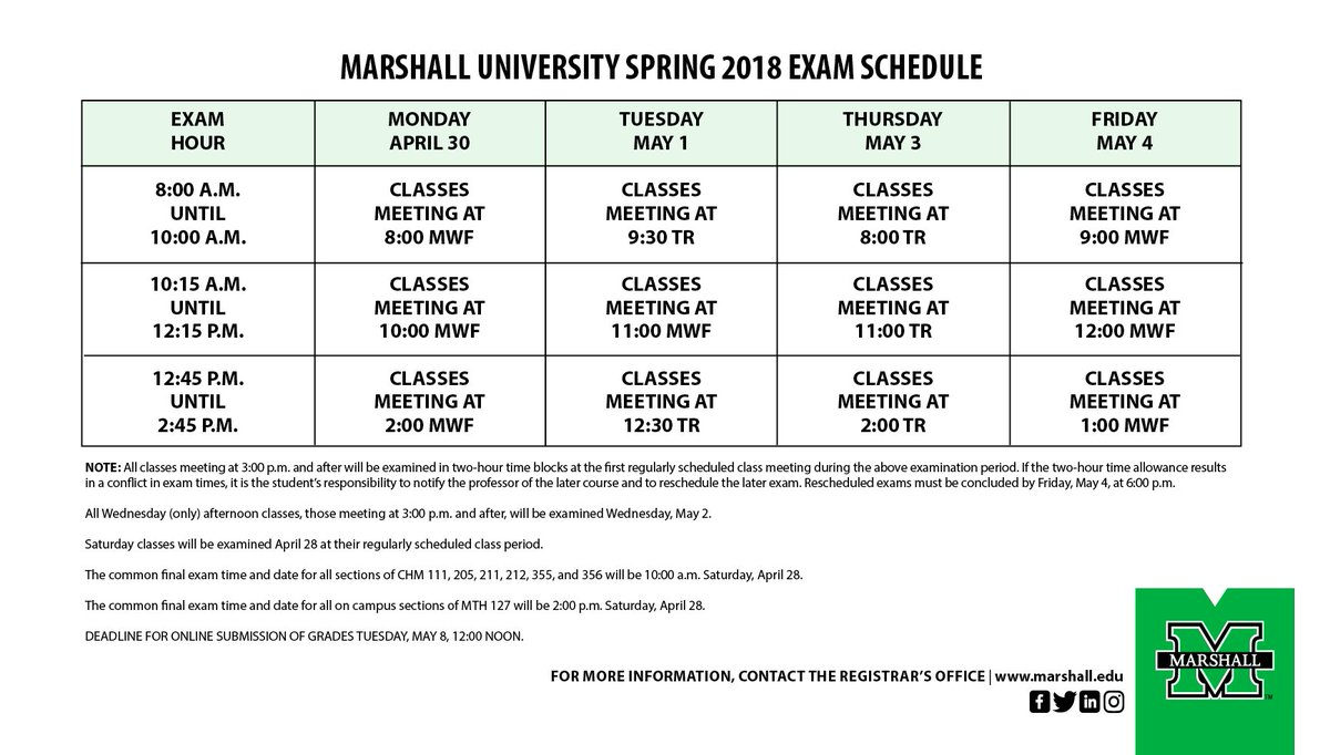 Marshall University on Twitter: