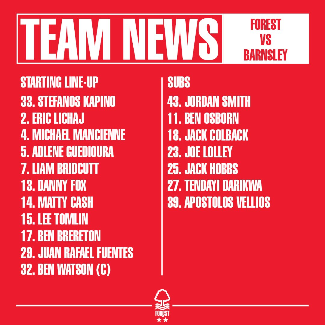 The team news is in...  Here's how #NFFC line-up for tonight's game against @BarnsleyFC.  #ThatLovingFeeling