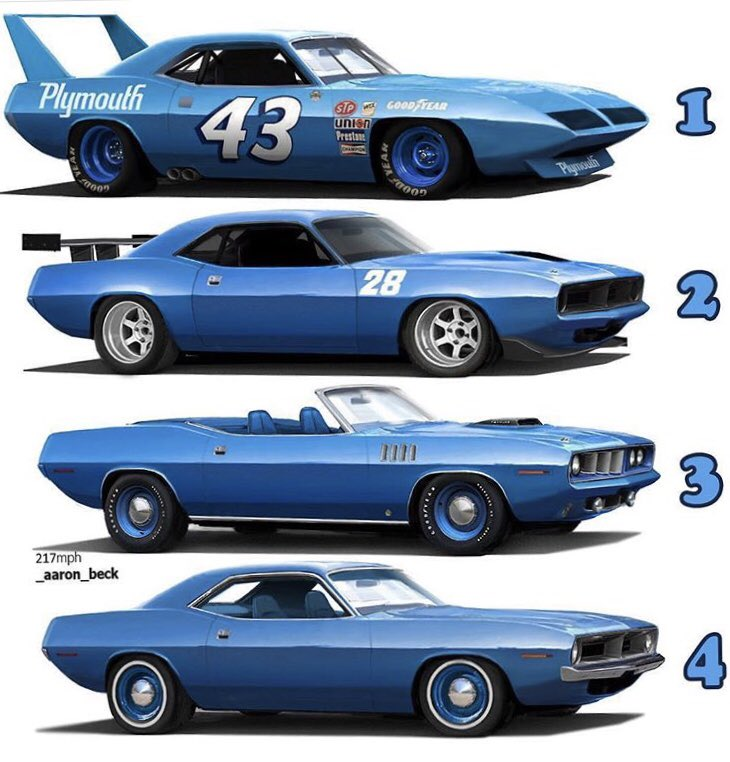 Muscle Cars (@TheMuscleCar) | Twitter