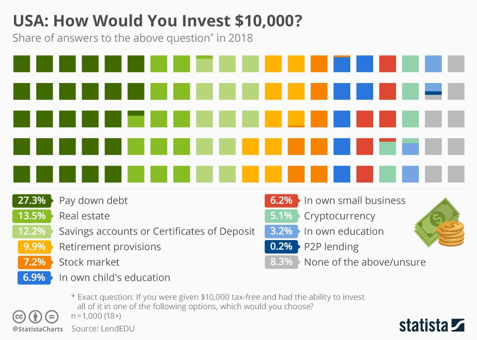 Unexpected windfall? Paying down #debt c...