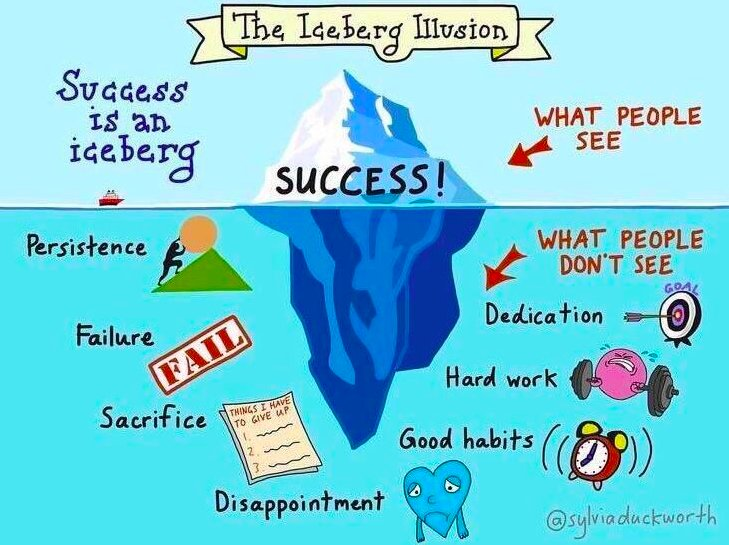 """RT @RootsOfAction RT @jeffhiseredu: """"To go from where you are to where you want to be – you have to have a dream, a goal & you have to be willing to work for it."""" - Jim Valvano #growthmindset  #edchat #leadupchat #joyfulleaders"""