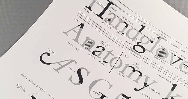 Theo Rosendorf, Type Fanatic: On the Importance of #Typography in #Design  https:// buff.ly/2FaMUIJ  &nbsp;  <br>http://pic.twitter.com/EvkUJ1aSJu