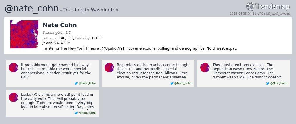 Nate Cohn, @nate_cohn is now trending in #DC  https://t.co/hqJ1Gl23hR https://t.co/g5XkroDmuP