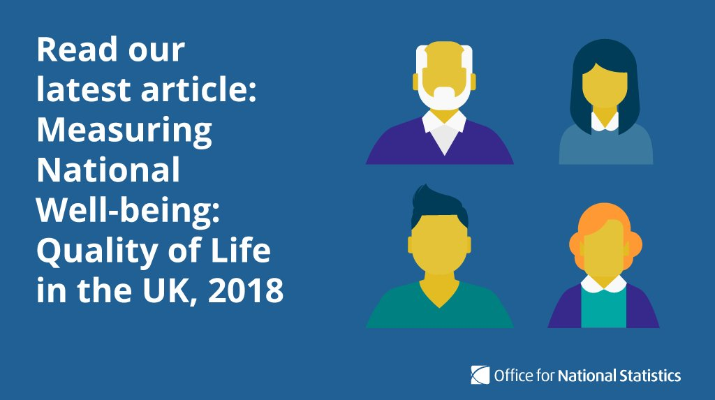 Today we've published an article that looks at the Quality of Life in the UK, which is part of the Measuring National Well-being programme and provides a snapshot of comparisons between different age-groups https://t.co/jYVObAHInX