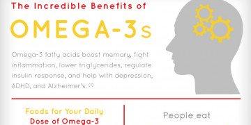 RT Omega-3 Fatty Acids And Depression ➡ https://t.co/2bXYu5VYOZ https://t.co/QCyC6Kvnrc #health #well