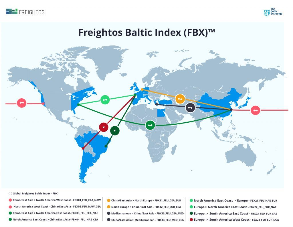 Baltic Exchange, Freightos unveil new Container Freight Index