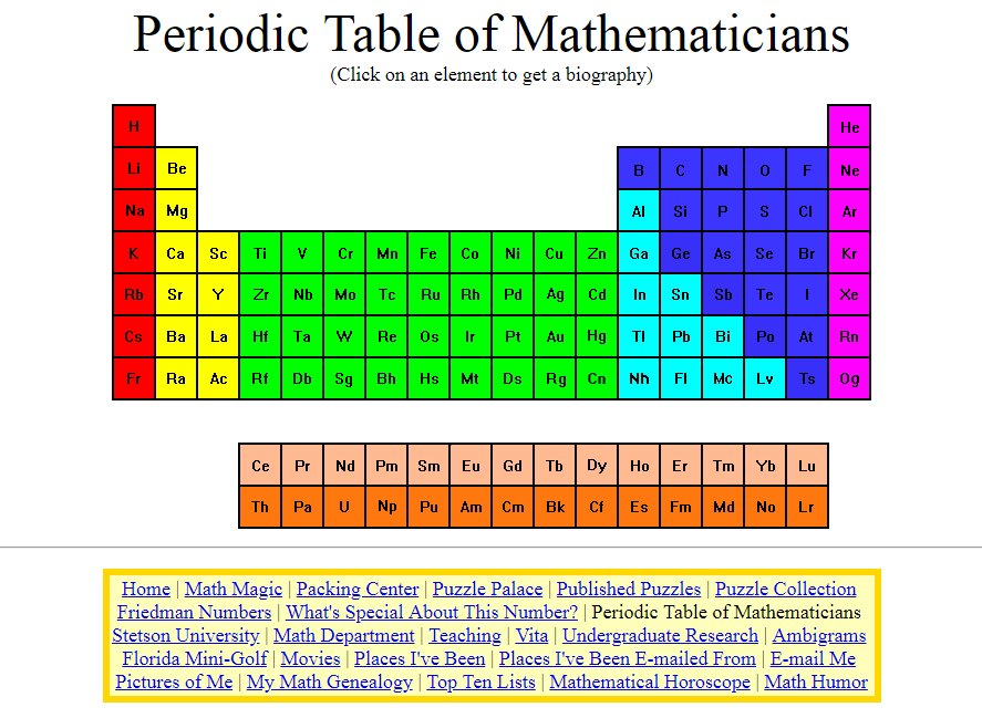 Surprising Paul Naish On Twitter Its A Periodic Table Of Download Free Architecture Designs Intelgarnamadebymaigaardcom