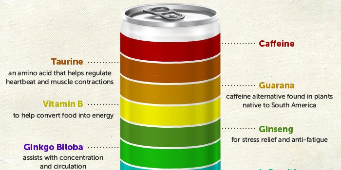 RT The Health Effects of Energy Drinks Infographic ➡ https://t.co/veMx7DnjsY https://t.co/QH2ZNPODNH #health #well