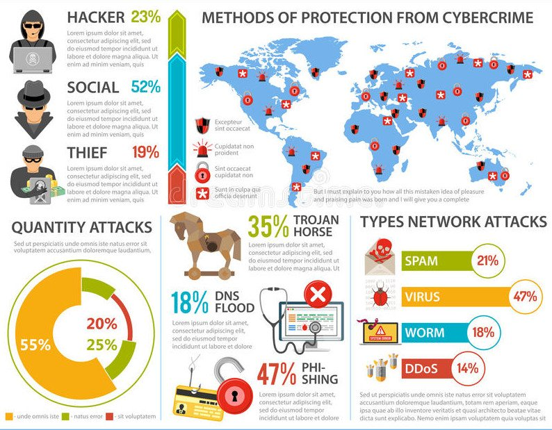 Methods of protection from #cybercrime  #hacker #quantityattack #cybercrime #cyberattack #Cybersecurity #infosec #Firewall #IRP #BigData #Hackers #CyberAware #Ransomware #Malware #IoT #technology #blockchain #bigdata #Innovation #cloudstorage #cloud #cloudComputing #fintech<br>http://pic.twitter.com/7yADDnK07Q