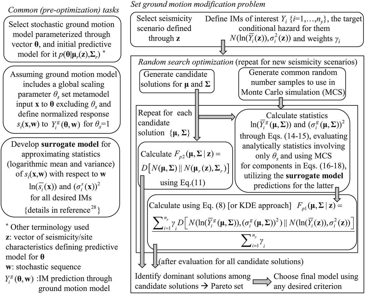 book asymptotic geometric analysis proceedings of the fall 2010 fields