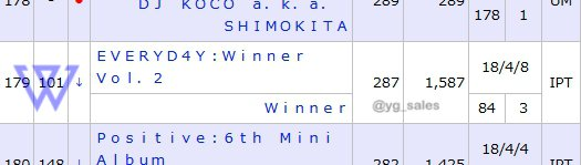 Winner discography - WikiMili, The Free Encyclopedia