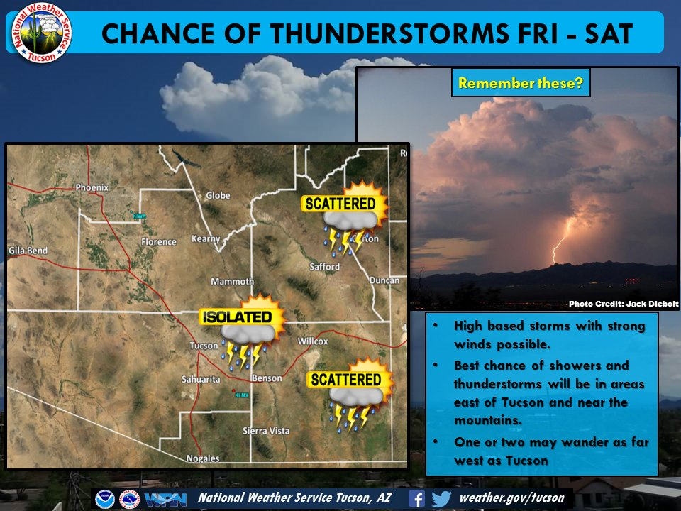 Remember summer thunderstorms? We might get an early taste Friday and/or Saturday. #azwx