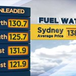Image for the Tweet beginning: Fuel prices are going back