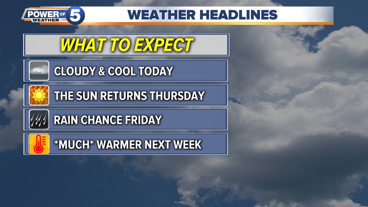 Hi, NE Ohio! How ya doing?! Here are some weather headlines to chew on this afternoon.  My advice: plan a vacation day Monday or Tuesday....