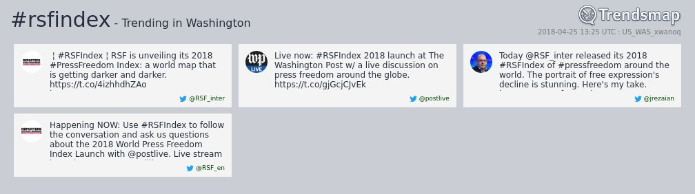 #rsfindex is now trending in #DC  https://t.co/iUalV7Y1Gw https://t.co/FsoGgL0mLQ