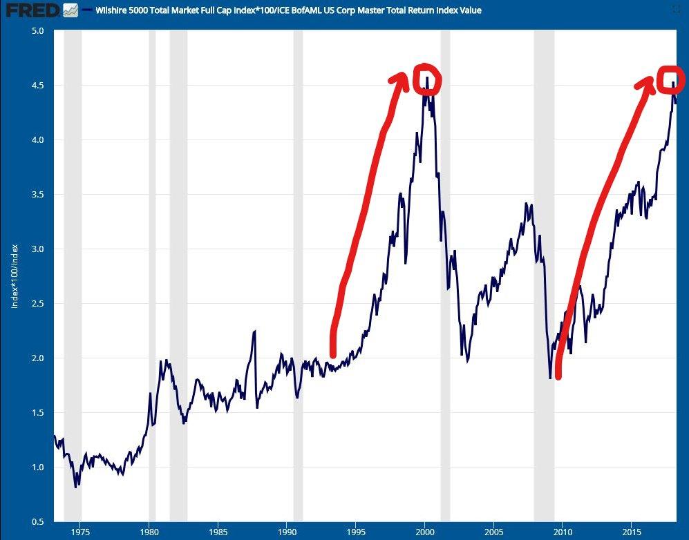 #stocks hashtag on Twitter