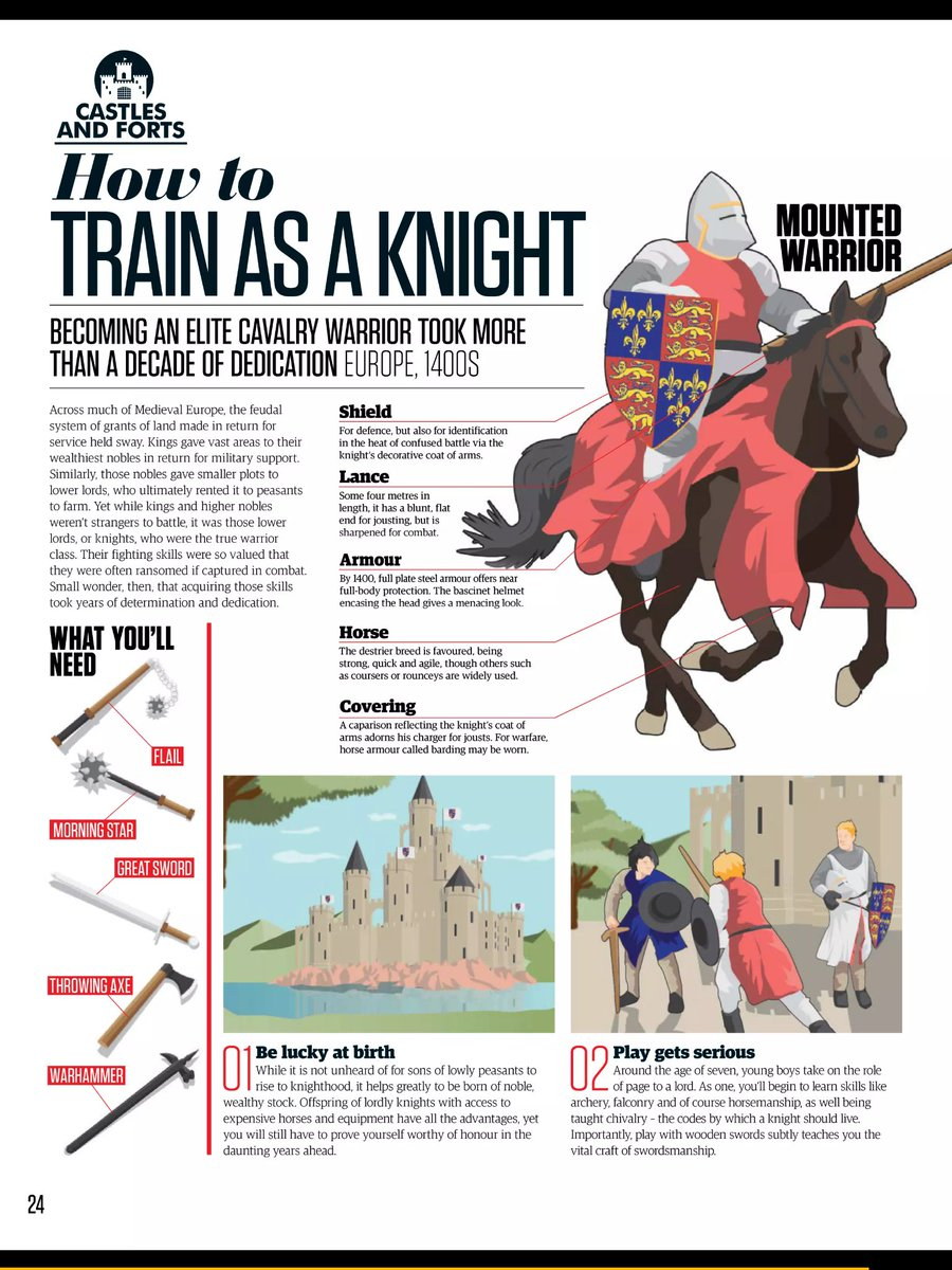 How to Train to Be a Knight in the Society for Creative Anachronism advise