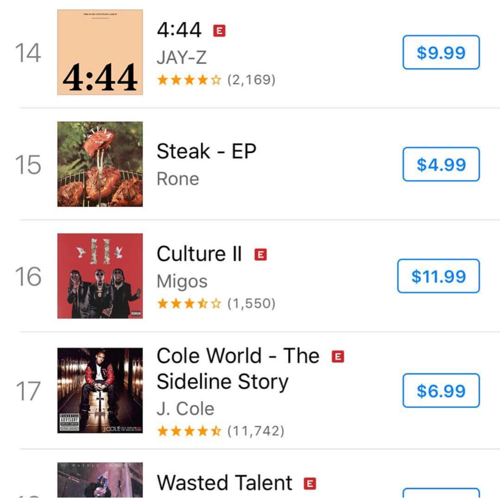 Wow. This is pretty cool. Thanks everyone who has listened to Steak today.
