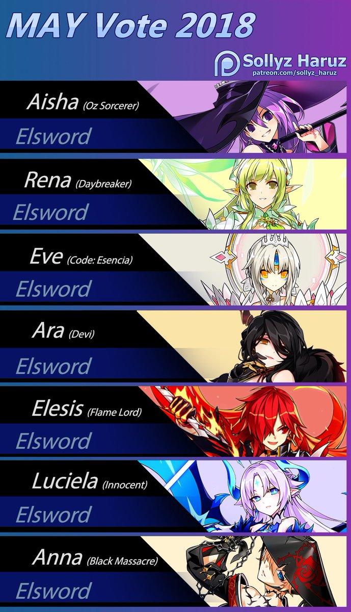 May Vote 2018! Elsword Class 3 2nd Line! vote here Tweet