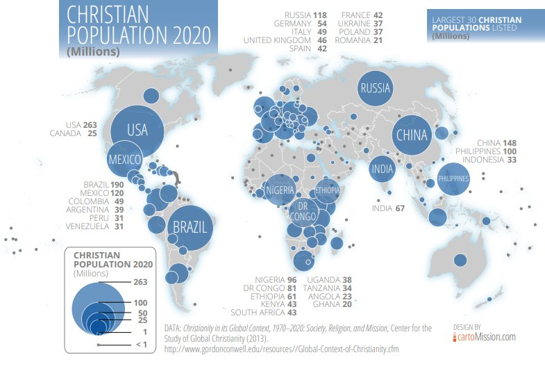 Number of christians in india