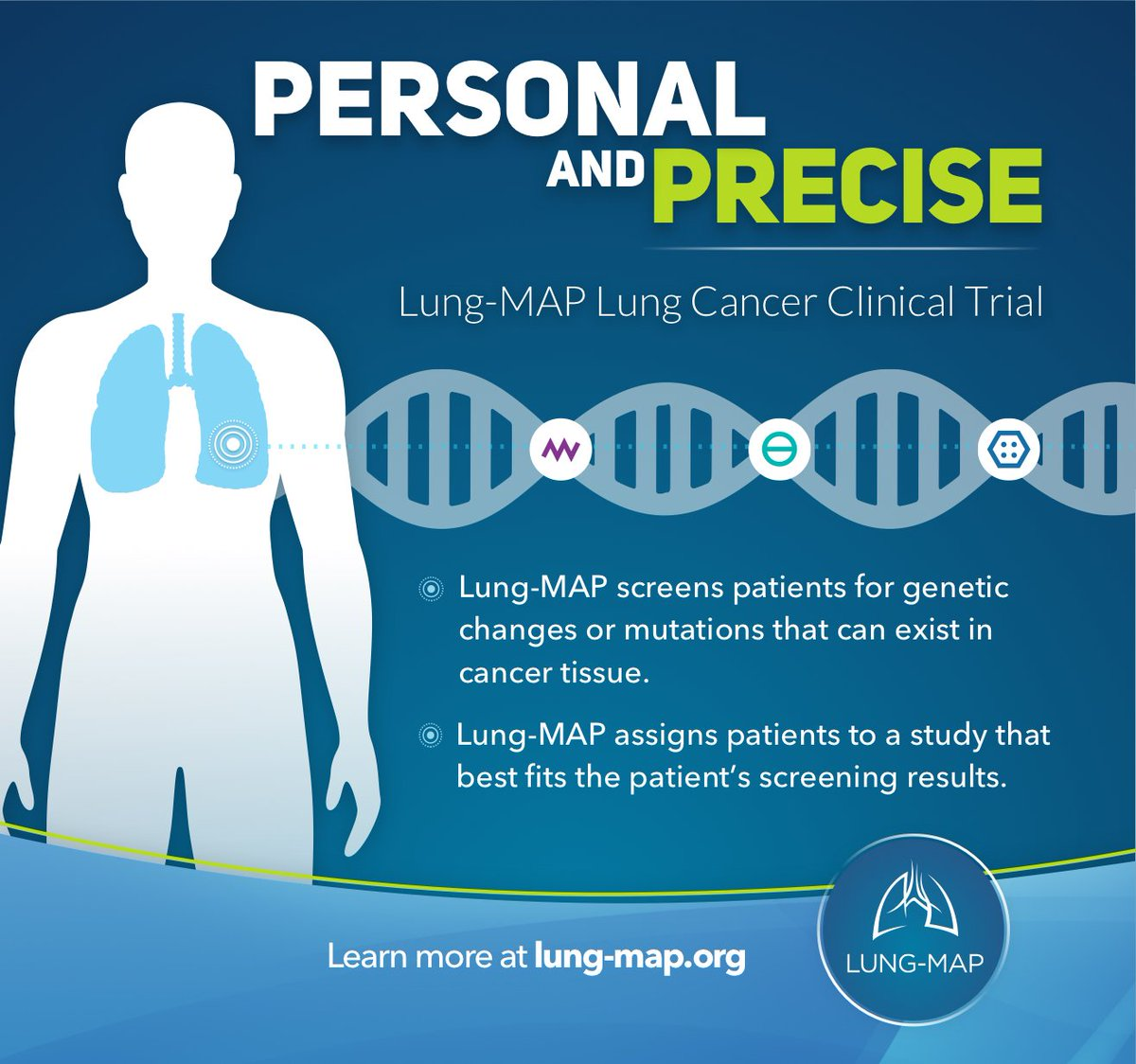 Lung Map On Twitter Big Day For Lungmap Partners Are At Nih