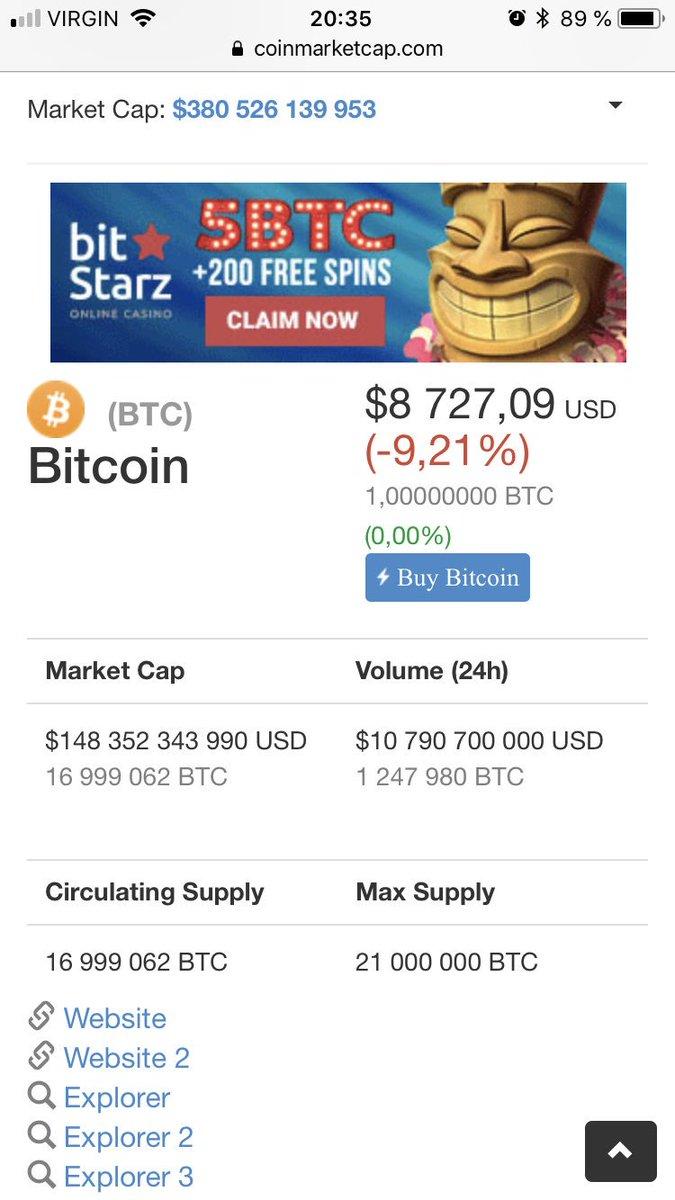Sévère correction pour le Bitcoin et tout le marché Ce n est jamais  agréable à cee5edbfef5d