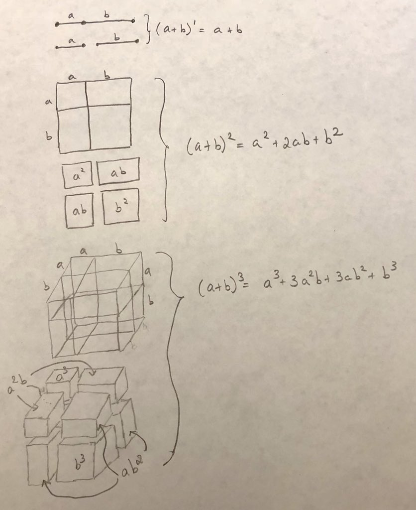 Binomial theorem https://t.co/x8OGsDNdMx