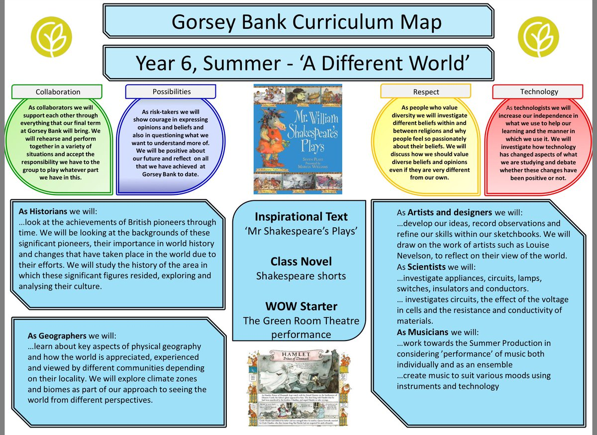 test Twitter Media - Have a look at our summer term Curriculum Map for just some of the exciting things we'll be doing this term! https://t.co/EujjrpIful