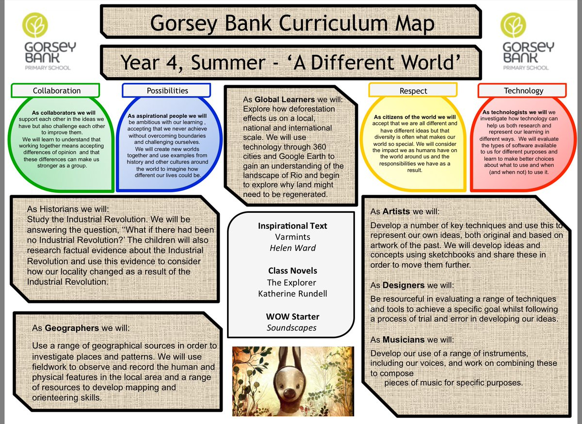 test Twitter Media - Have a look at our summer term Curriculum Map for just some of the exciting things we'll be doing this term! https://t.co/AjsYKU1F3n