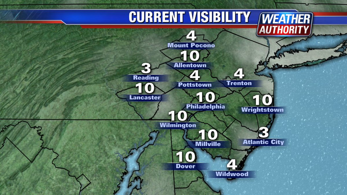 Current #visibility right now @FOX29philly pockets of #densefog #NJwx #PAwx #DEwx complete forecast tonight at 10pm<br>http://pic.twitter.com/JZrmFPmTnI