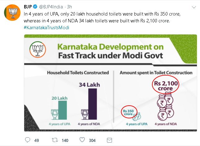 Cost of construction per toilet: under UPA: Rs. 1750 under NDA: Rs. 6177    #ChhotaModi + #BadaModi = #SwachhBharat