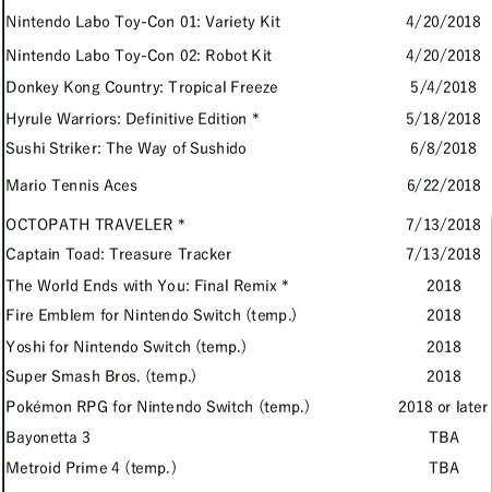 Centro Pokemon V Twitter Lista Actualizada De Proximos Juegos Para