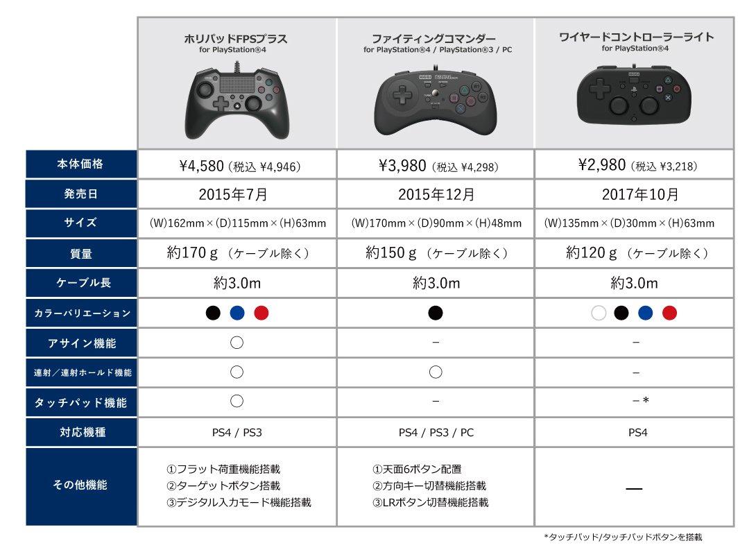 ゲームパッドの比較表