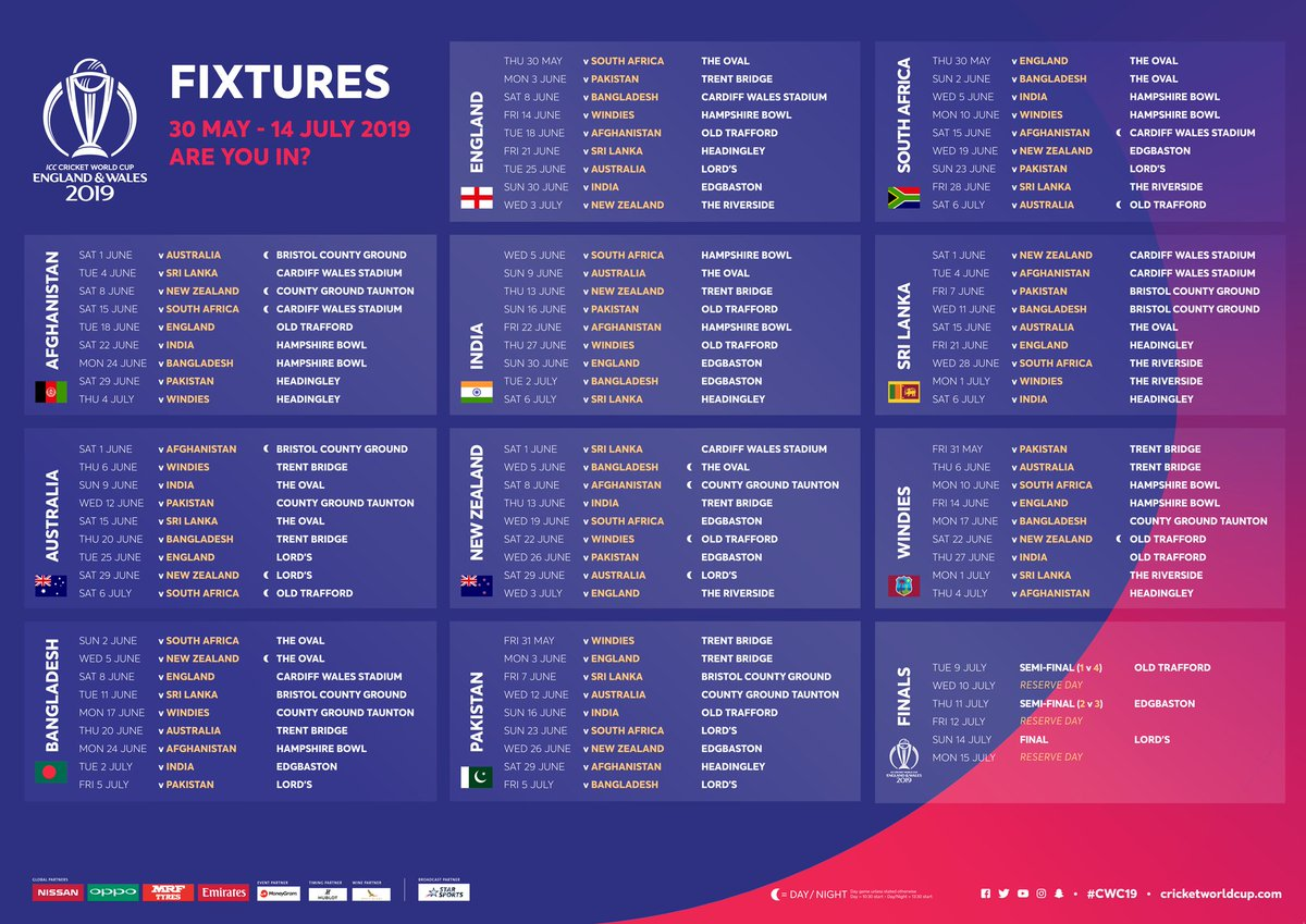 Cricket World Cup On Twitter You Ve Seen The Fixtures Now