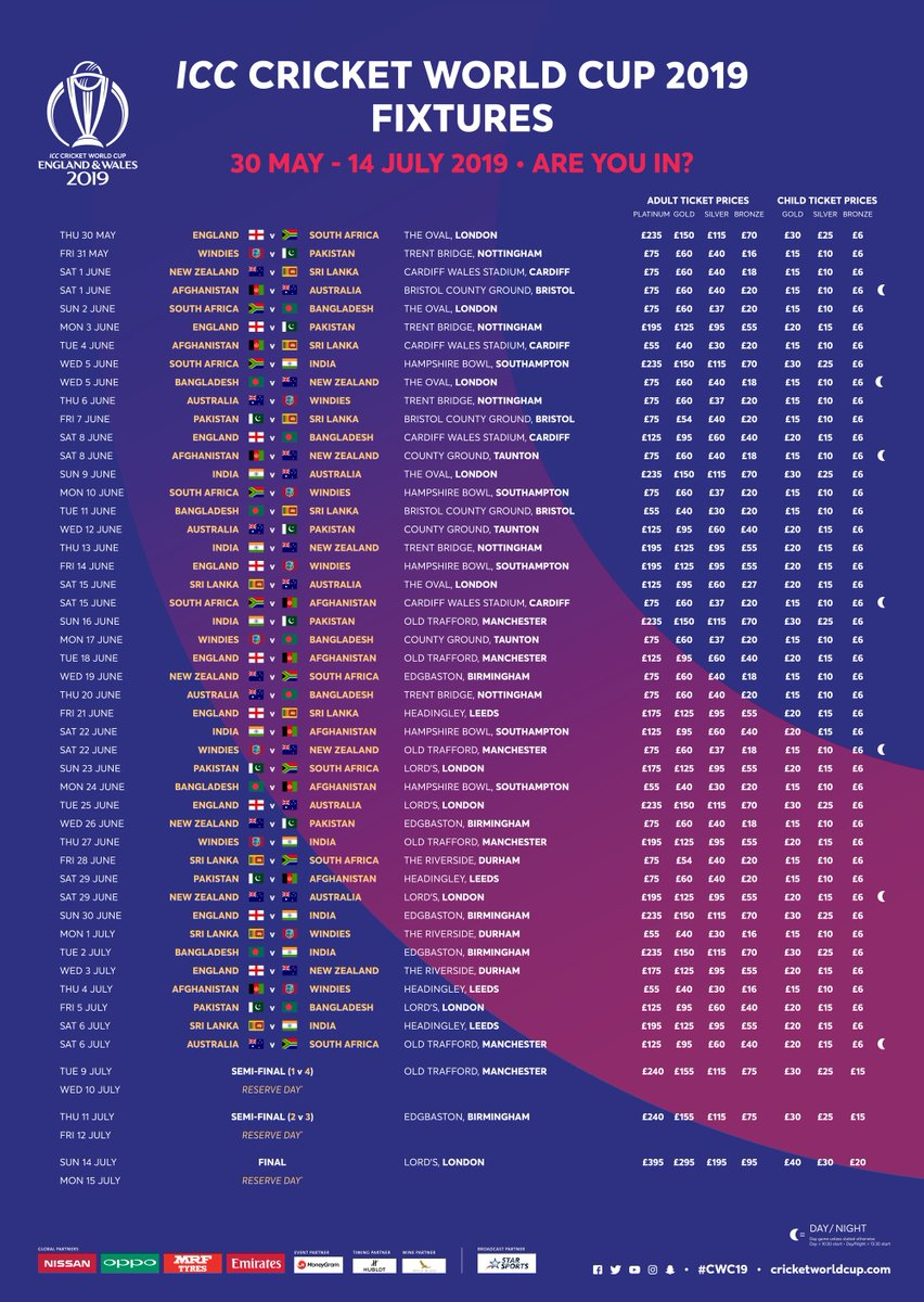 Cricket World Cup On Twitter 80 000 Tickets At 20